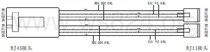 专用话机自配四芯连线一根,如需加长请注意四芯线的顺序,中间两根为信号线,两边两根为数据线,如需另外压接水晶头请参照下图(专用话机连线工作距离100米以内,压接水晶头时,专用话机连线必须与主机断开)。  下面接法适用于