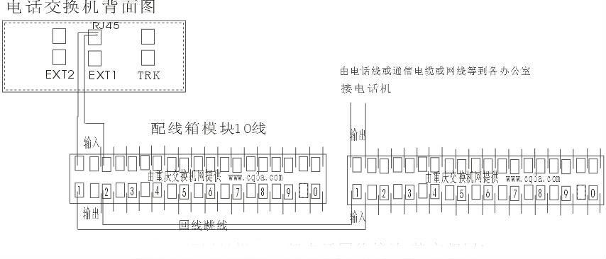 申瓯hjk-120s型/f型集团电话系统安装接线图