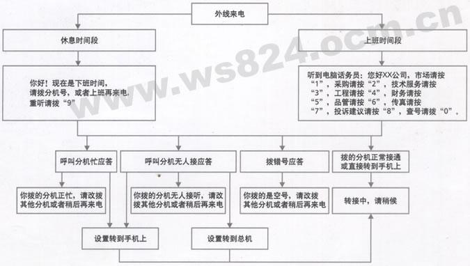 ws82410d交换机内部接线图